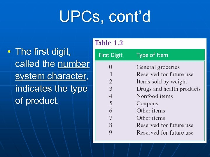 UPCs, cont'd • The first digit, called the number system character, indicates the type