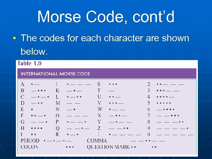 Morse Code, cont'd • The codes for each character are shown below.