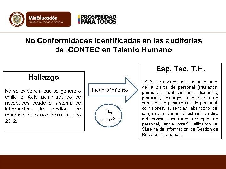 No Conformidades identificadas en las auditorias de ICONTEC en Talento Humano Esp. Tec. T.