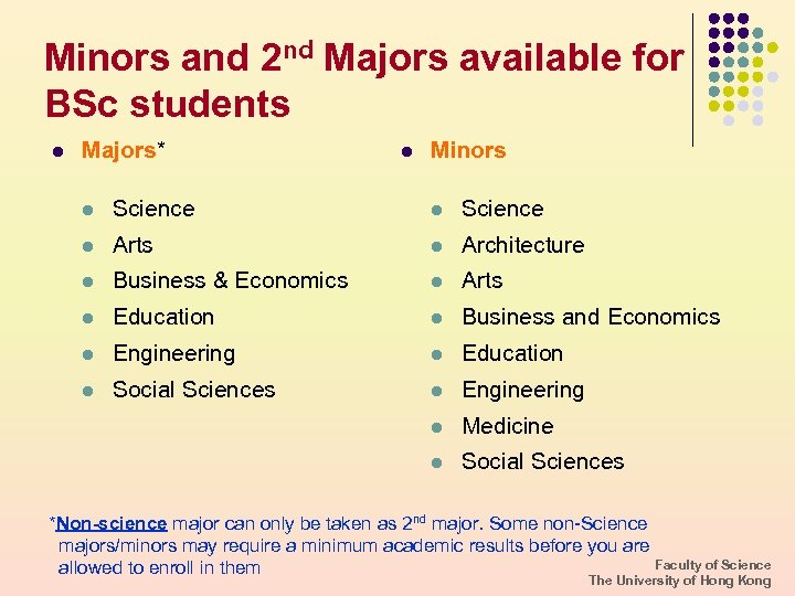 Minors and 2 nd Majors available for BSc students l Majors* l Minors l