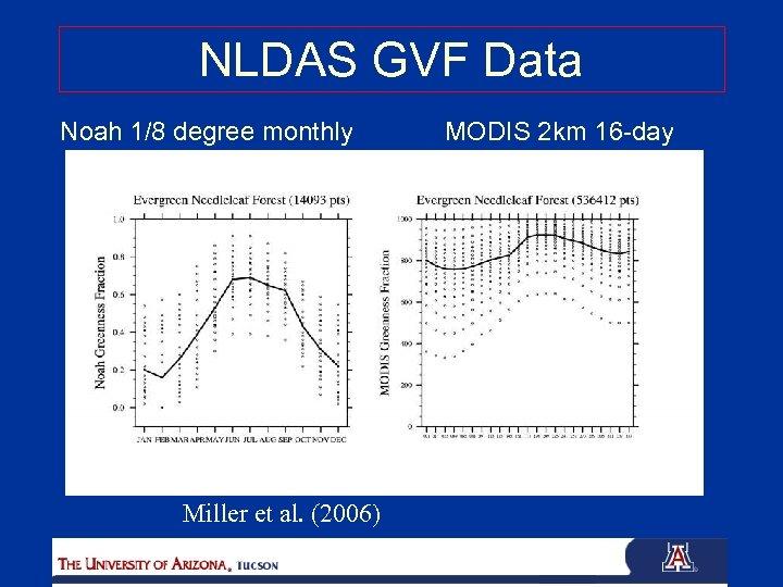 NLDAS GVF Data Noah 1/8 degree monthly Miller et al. (2006) MODIS 2 km