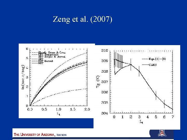 Zeng et al. (2007)