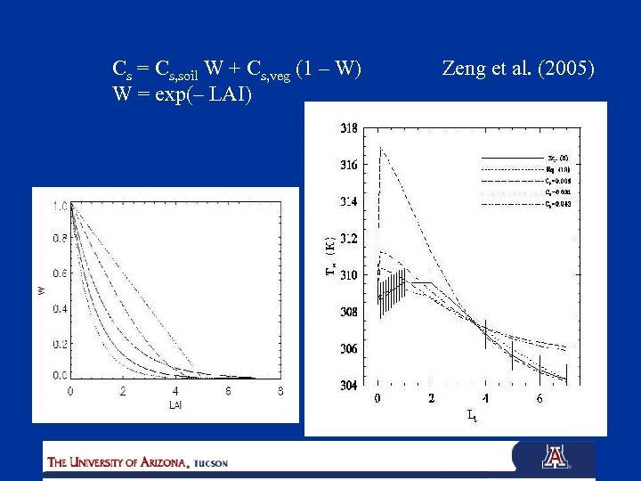 Cs = Cs, soil W + Cs, veg (1 – W) W = exp(–