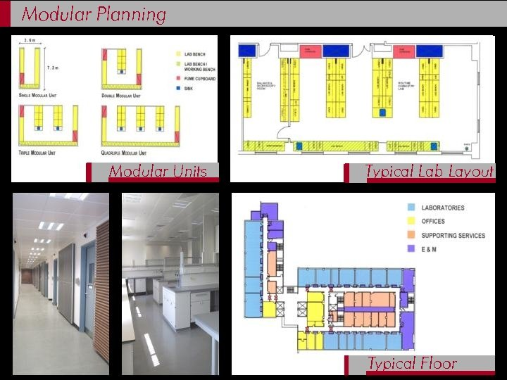 Modular Planning Modular Units Typical Lab Layout Typical Floor