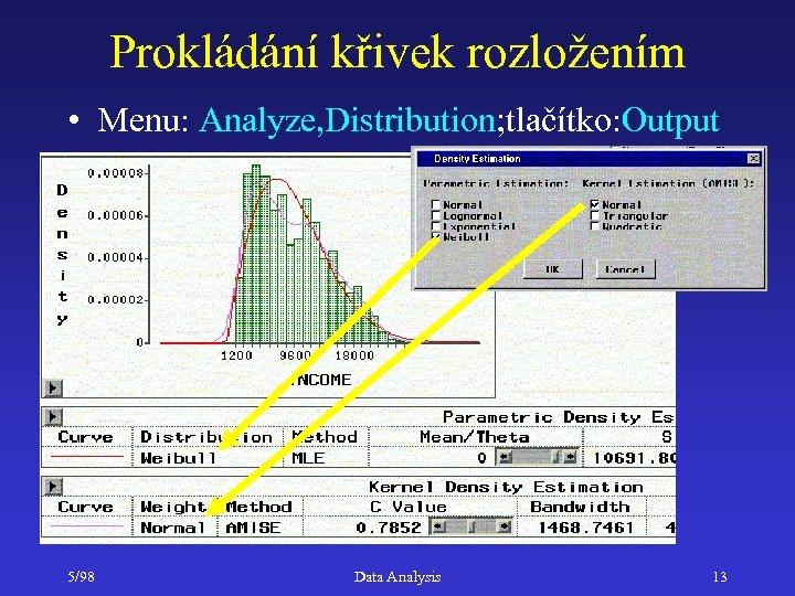 Prokládání křivek rozložením • Menu: Analyze, Distribution; tlačítko: Output 5/98 Data Analysis 13