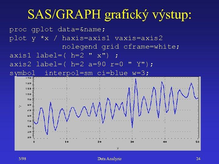 SAS/GRAPH grafický výstup: proc gplot data=&name; plot y *x / haxis=axis 1 vaxis=axis 2