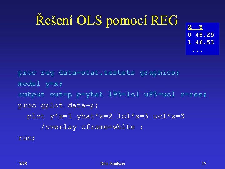 Řešení OLS pomocí REG X Y 0 48. 25 1 46. 53. . .
