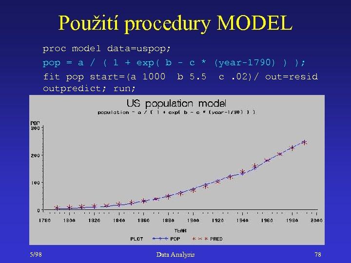 Použití procedury MODEL proc model data=uspop; pop = a / ( 1 + exp(