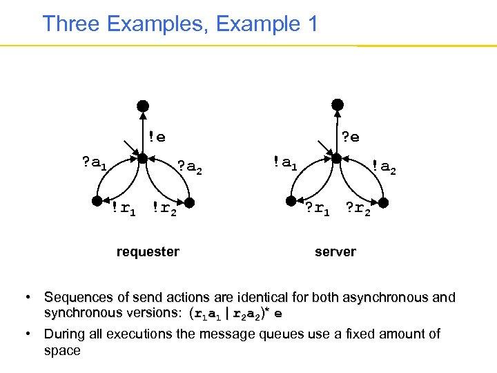 Three Examples, Example 1 !e ? a 1 ? e ? a 2 !r