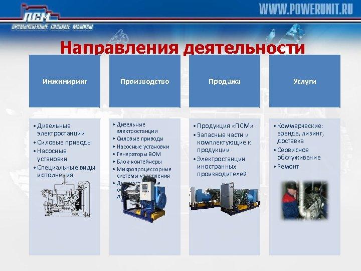 Направления деятельности Инжиниринг • Дизельные электростанции • Силовые приводы • Насосные установки • Специальные