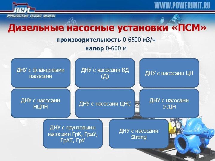 Дизельные насосные установки «ПСМ» производительность 0 -6500 м 3/ч напор 0 -600 м ДНУ
