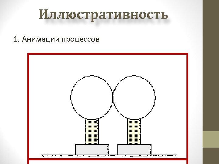 Иллюстративность 1. Анимации процессов