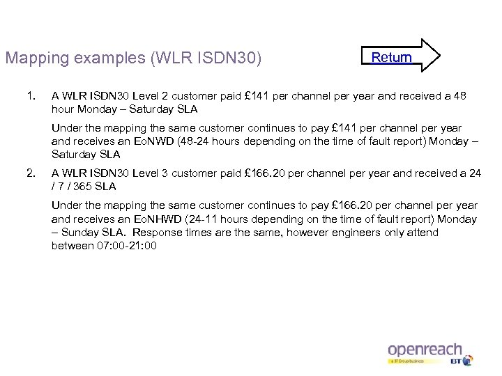 Mapping examples (WLR ISDN 30) 1. Return A WLR ISDN 30 Level 2 customer