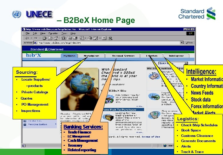 – B 2 Be. X Home Page Sourcing: • Locate Suppliers/ • products •