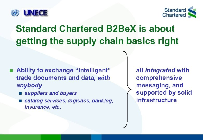 Standard Chartered B 2 Be. X is about getting the supply chain basics right