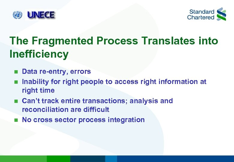 The Fragmented Process Translates into Inefficiency Data re-entry, errors n Inability for right people