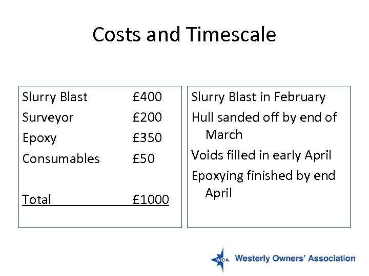 Costs and Timescale Slurry Blast Surveyor Epoxy Consumables £ 400 £ 200 £ 350