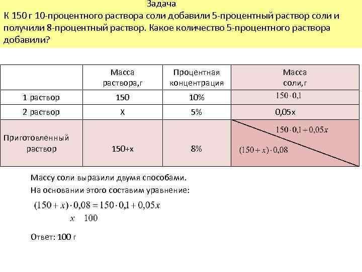 Солевой раствор 10 процентный простатита капсулы от простатита chi chun tang
