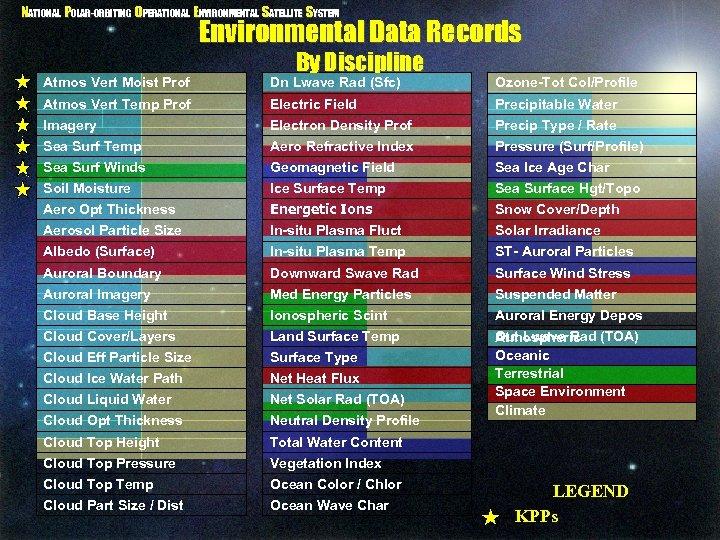NATIONAL POLAR-ORBITING OPERATIONAL ENVIRONMENTAL SATELLITE SYSTEM Environmental Data Records By Discipline Atmos Vert Moist