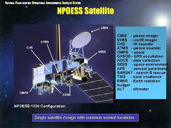 NATIONAL POLAR-ORBITING OPERATIONAL ENVIRONMENTAL SATELLITE SYSTEM NPOESS Satellite CMIS ATMS Cr. IS VIIRS OMPS
