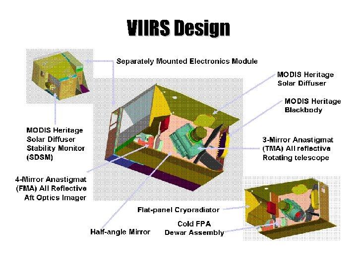 NATIONAL POLAR-ORBITING OPERATIONAL ENVIRONMENTAL SATELLITE SYSTEM VIIRS Design