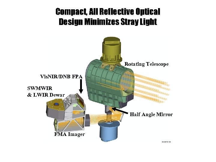 NATIONAL POLAR-ORBITING OPERATIONAL ENVIRONMENTAL SATELLITE SYSTEM Compact, All Reflective Optical Design Minimizes Stray Light
