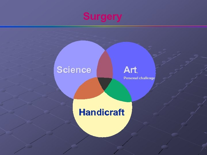 Surgery Science Art , Personal challenge Handicraft