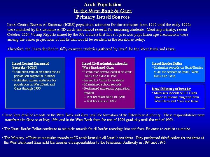 Arab Population In the West Bank & Gaza Primary Israeli Sources Israel Central Bureau