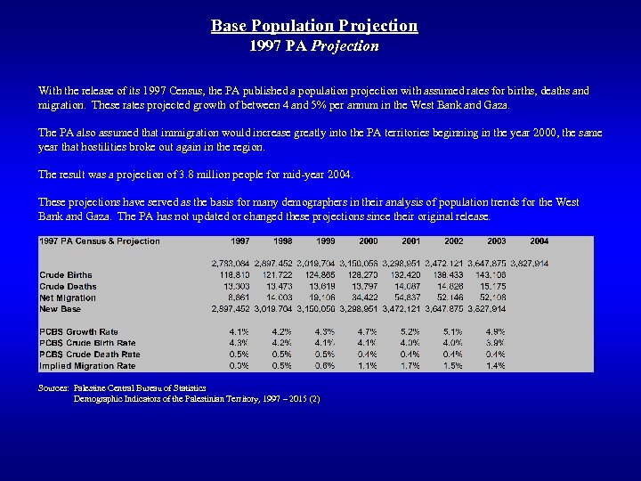Base Population Projection 1997 PA Projection With the release of its 1997 Census, the