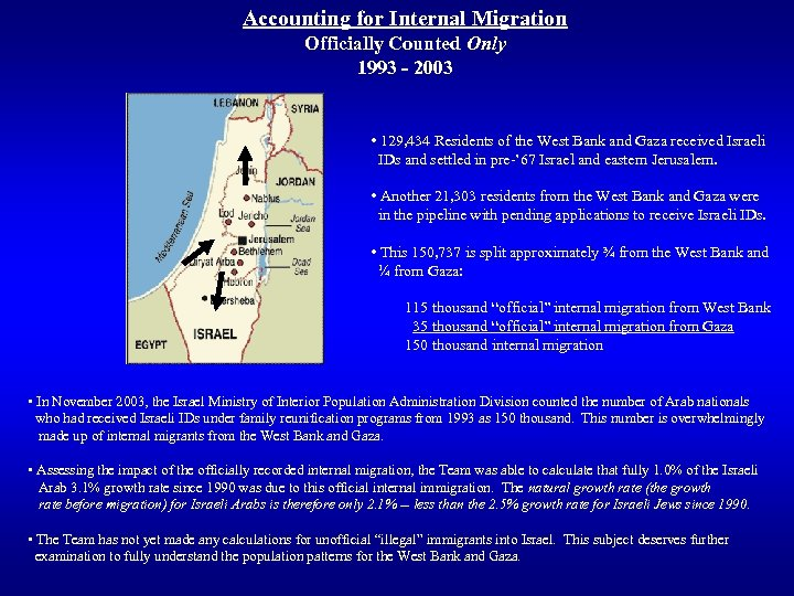 Accounting for Internal Migration Officially Counted Only 1993 - 2003 • 129, 434 Residents
