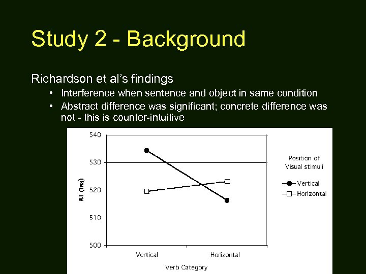 Study 2 - Background Richardson et al's findings • Interference when sentence and object