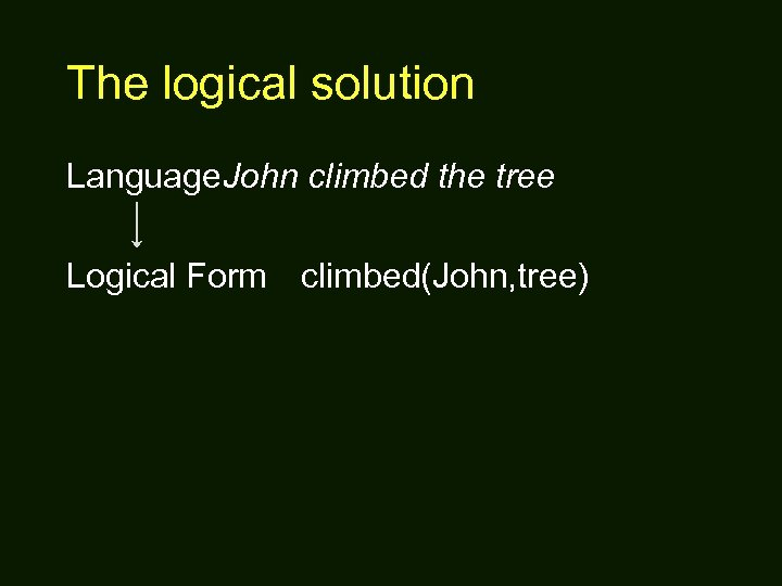 The logical solution Language. John climbed the tree Logical Form climbed(John, tree)