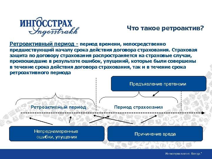 Что такое ретроактив? Ретроактивный период - период времени, непосредственно предшествующий началу срока действия договора