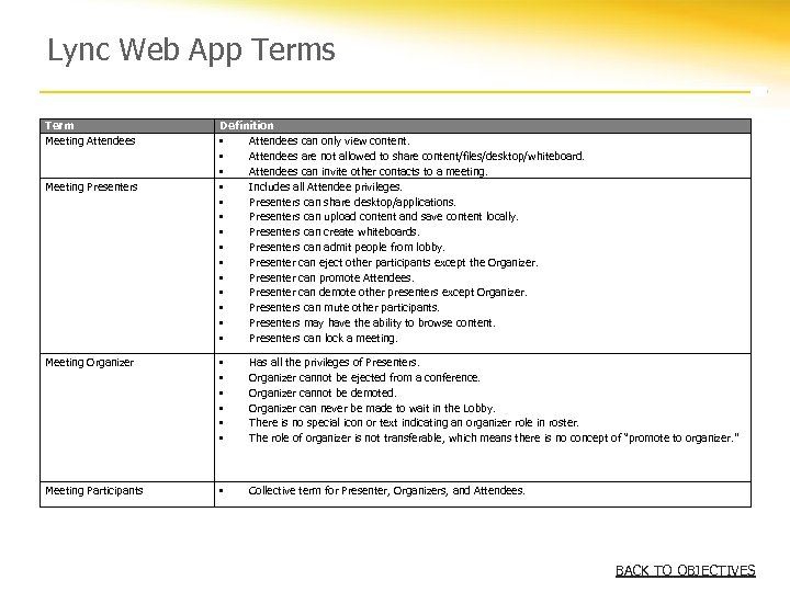 Lync Web App Terms Term Meeting Attendees Meeting Presenters Definition • Attendees can only