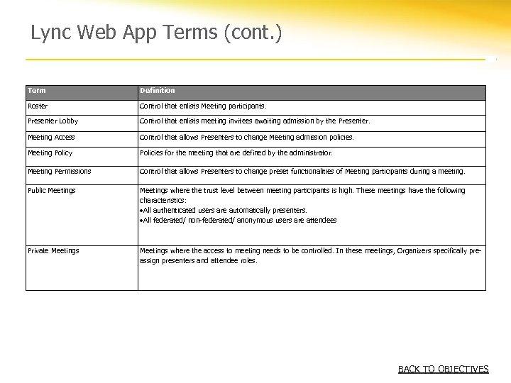 Lync Web App Terms (cont. ) Term Definition Roster Control that enlists Meeting participants.
