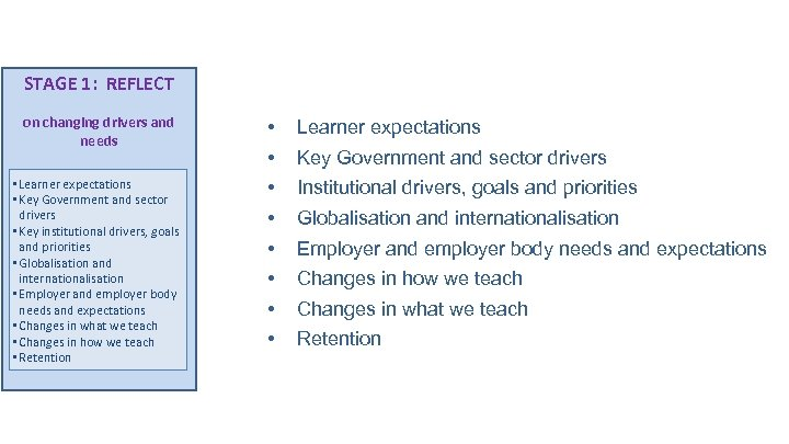 STAGE 1: REFLECT on changing drivers and needs • Learner expectations • Key Government