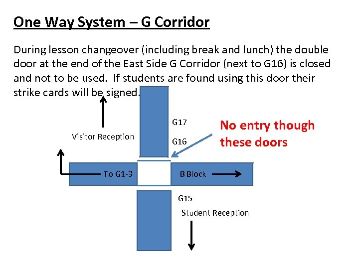 One Way System – G Corridor During lesson changeover (including break and lunch) the