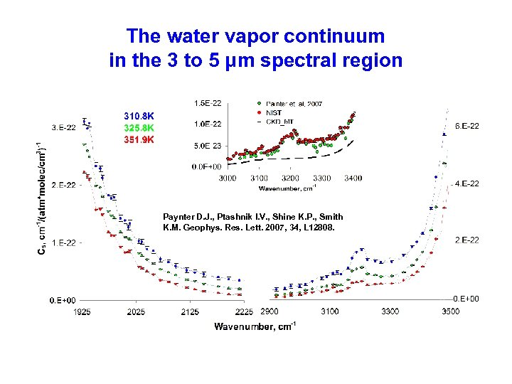 The water vapor continuum in the 3 to 5 μm spectral region Paynter D.