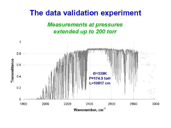The data validation experiment Measurements at pressures extended up to 200 torr