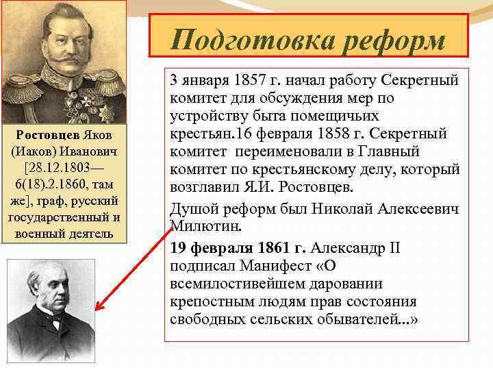 Подготовка реформ Ростовцев Яков (Иаков) Иванович [28. 12. 1803— 6(18). 2. 1860, там же],