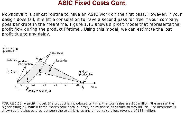 ASIC Fixed Costs Cont. Nowadays it is almost routine to have an ASIC work