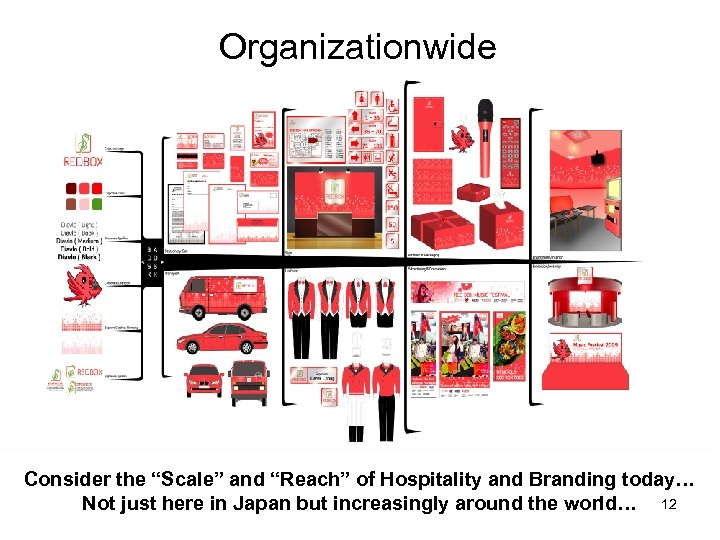 """Organizationwide Consider the """"Scale"""" and """"Reach"""" of Hospitality and Branding today… Not just here"""