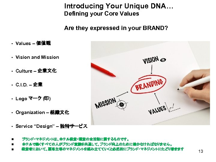 Introducing Your Unique DNA… Defining your Core Values Are they expressed in your BRAND?