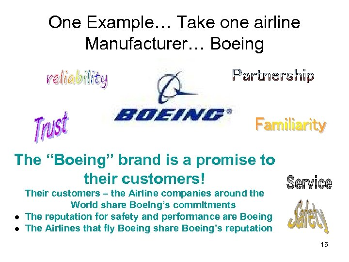 """One Example… Take one airline Manufacturer… Boeing The """"Boeing"""" brand is a promise to"""