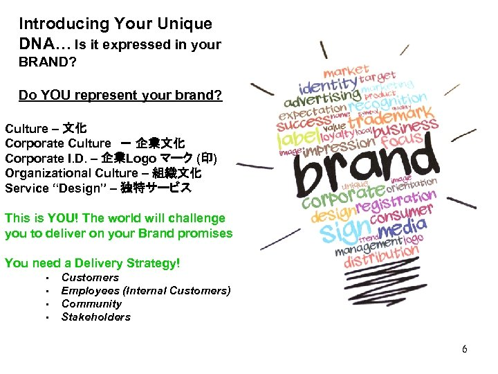 Introducing Your Unique DNA… Is it expressed in your BRAND? Do YOU represent your