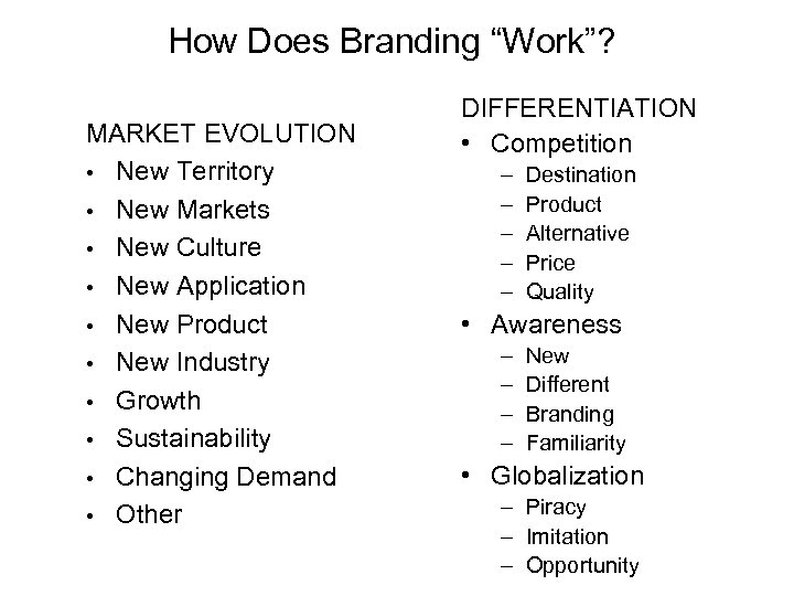 """How Does Branding """"Work""""? MARKET EVOLUTION • New Territory • New Markets • New"""
