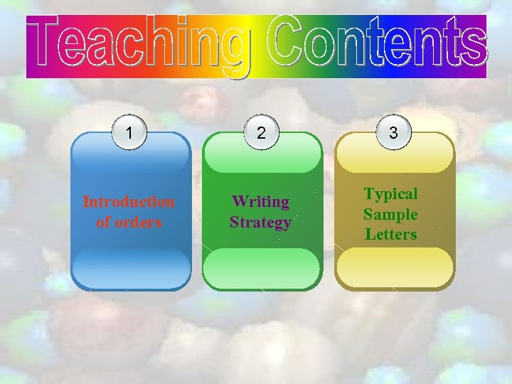 1 2 3 Introduction of orders Writing Strategy Typical Sample Letters