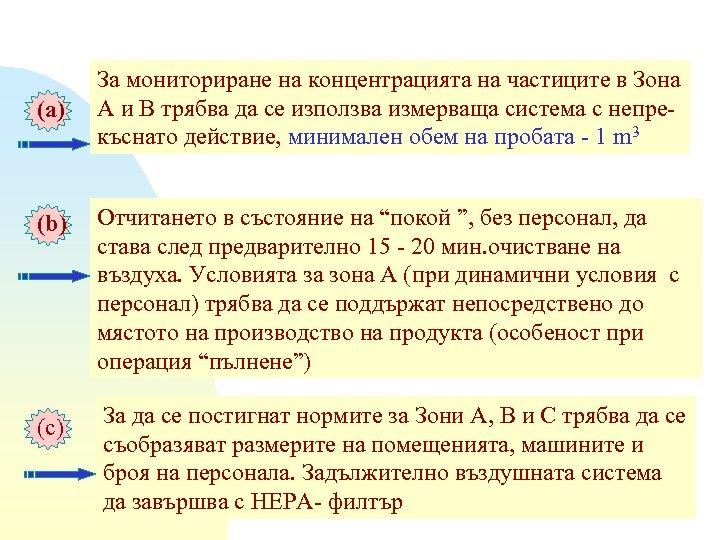 (a) За мониториране на концентрацията на частиците в Зона А и В трябва да