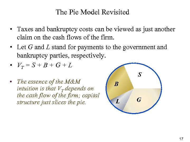 The Pie Model Revisited • Taxes and bankruptcy costs can be viewed as just