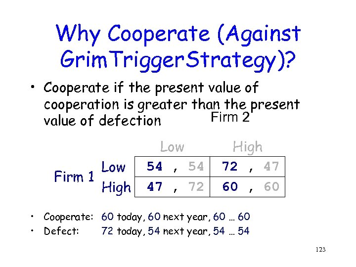 Why Cooperate (Against Grim. Trigger. Strategy)? • Cooperate if the present value of cooperation
